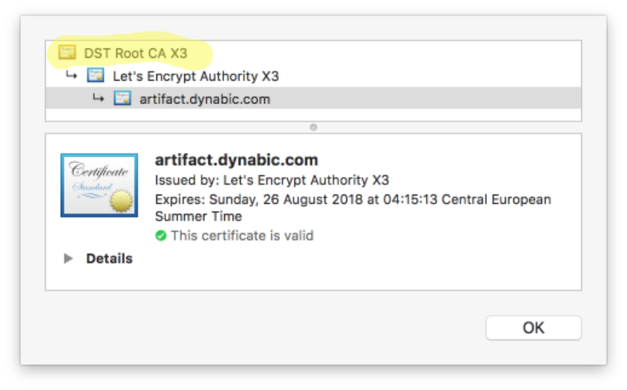 dev@cloudburo | Install Letsencrypt Certificate in the Java