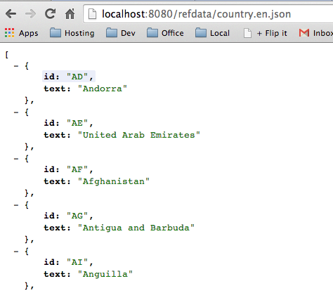 Country JSON