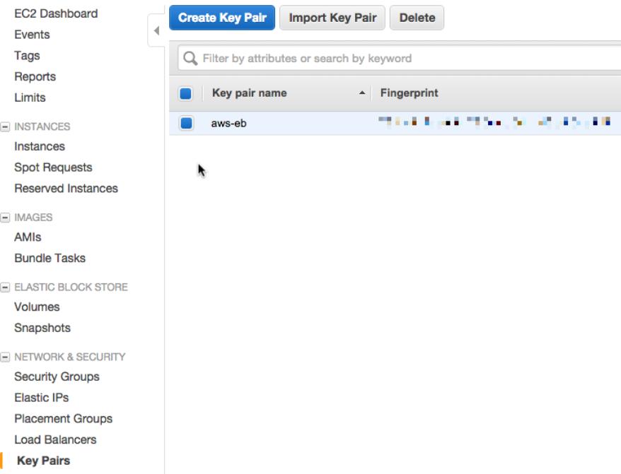 dev@cloudburo | Docker Small Hints #3: SSH into your AWS Elastic