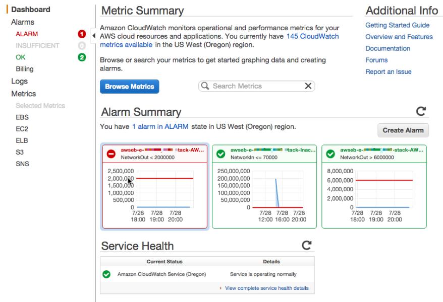 dev@cloudburo | Docker Small Hints #5: Using Cloudwatch