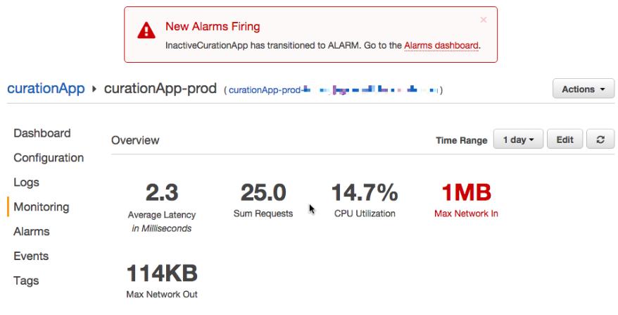 dev@cloudburo   Docker Small Hints #5: Using Cloudwatch Alarms for